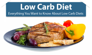 Low Carb Diet KARIMDAVID.COM